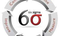 Six Sigma – 6σ