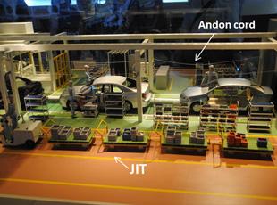 Andon Cord and JIT