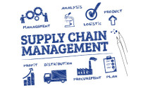 How Digitalization is Changing the Economics of Lean Manufacturing Supply Chain