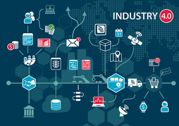 Manufacturing in the era of Industry 4.0 | Lean Manufacturing Times